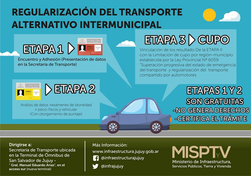 Regularizacion de transporte alternativo intermunicipal